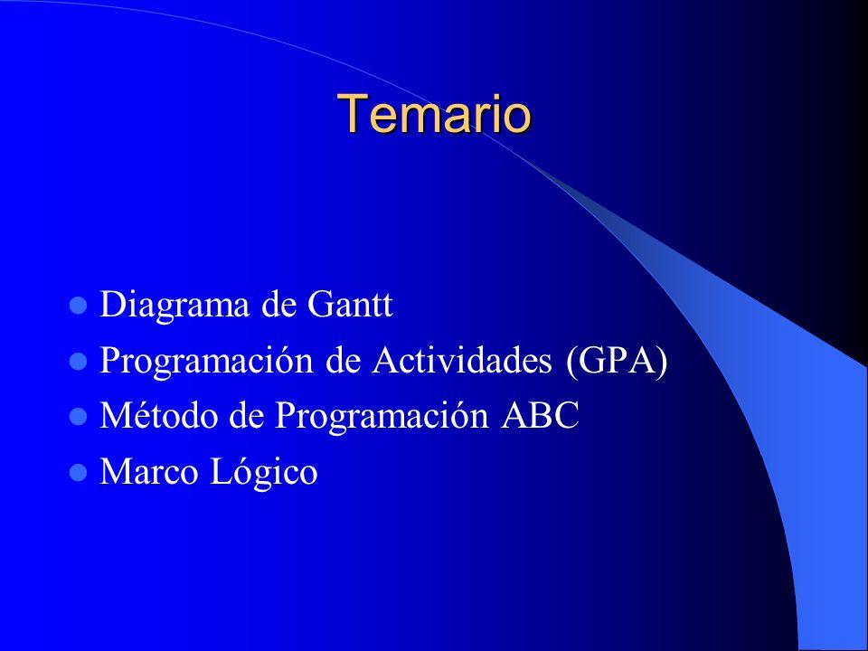 Temario Diagrama de Gantt Programación de Actividades (GPA)