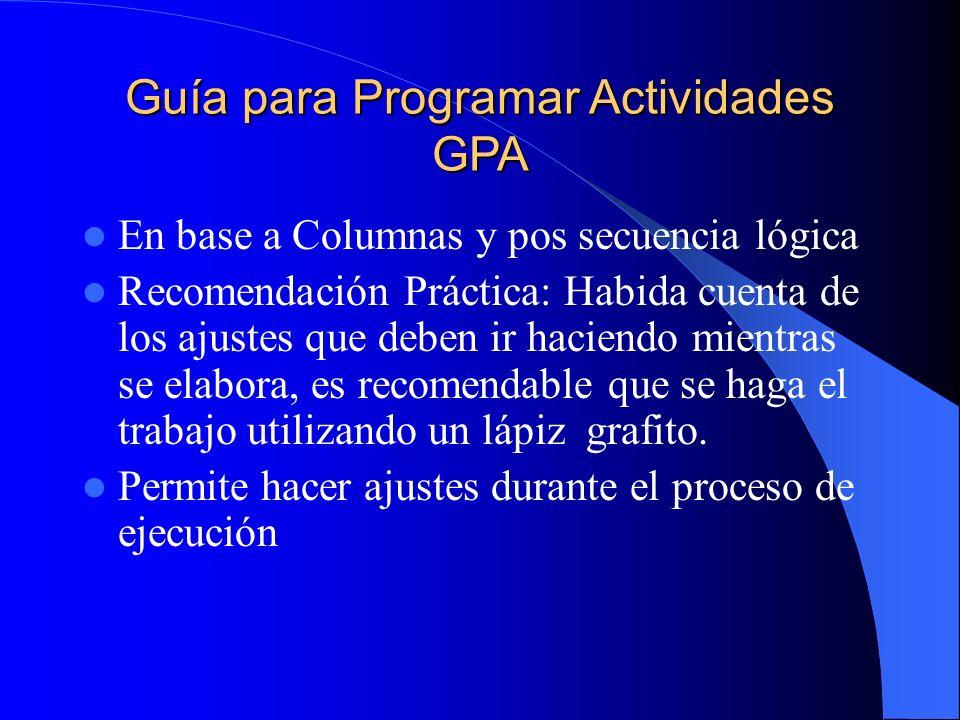 Guía para Programar Actividades GPA