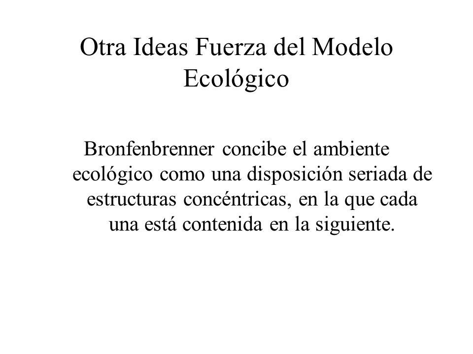 Otra Ideas Fuerza del Modelo Ecológico