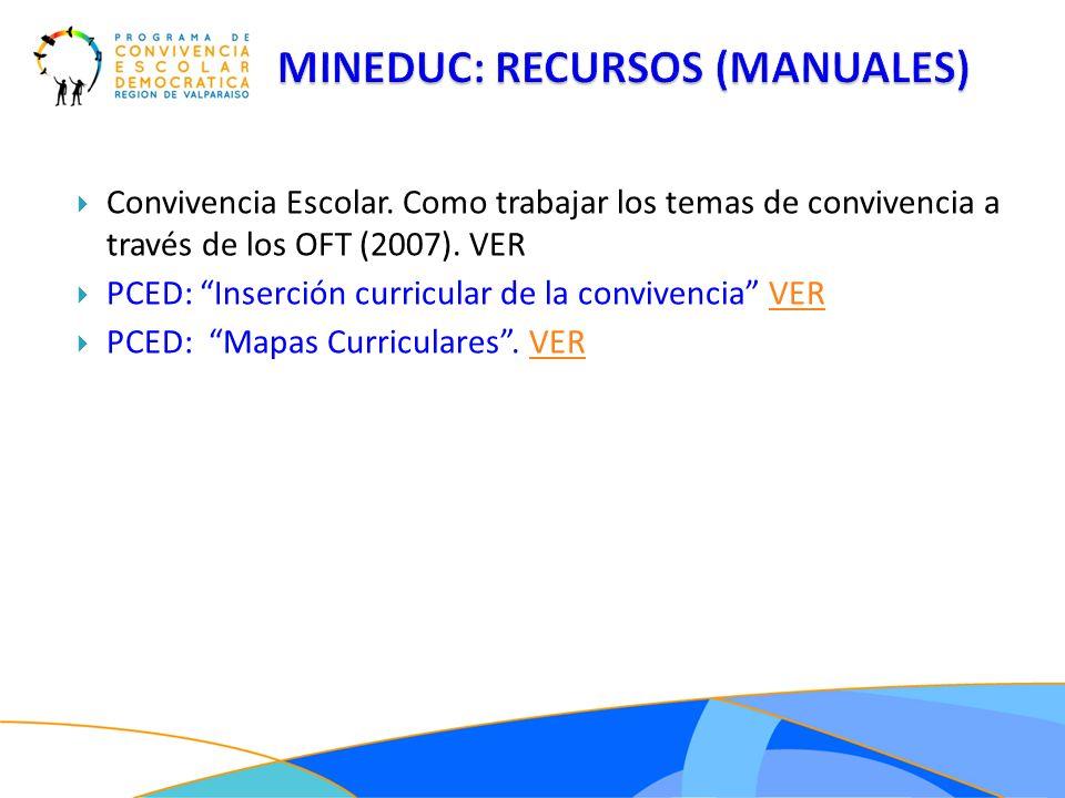 MINEDUC: RECURSOS (MANUALES)