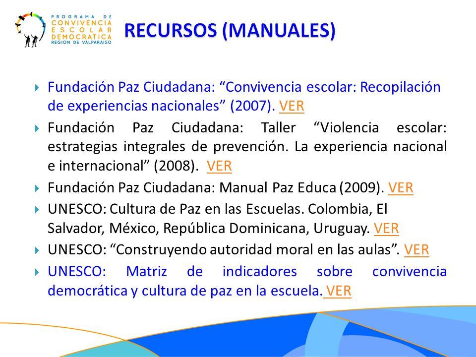 RECURSOS (MANUALES) Fundación Paz Ciudadana: Convivencia escolar: Recopilación de experiencias nacionales (2007). VER.