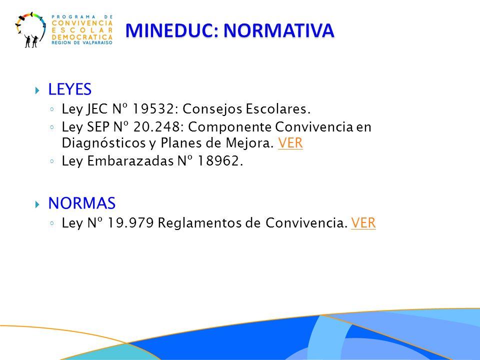 MINEDUC: NORMATIVA LEYES NORMAS Ley JEC Nº 19532: Consejos Escolares.