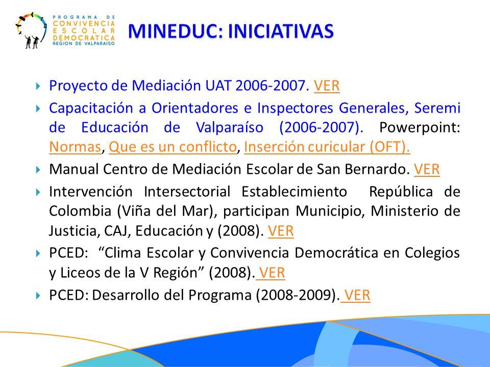 MINEDUC: INICIATIVAS Proyecto de Mediación UAT 2006-2007. VER
