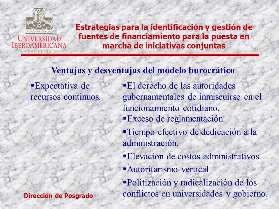 Ventajas y desventajas del modelo burocrático