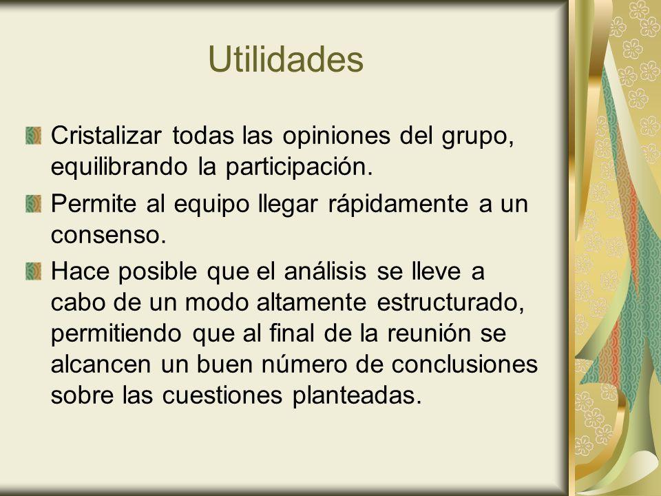 Utilidades Cristalizar todas las opiniones del grupo, equilibrando la participación. Permite al equipo llegar rápidamente a un consenso.