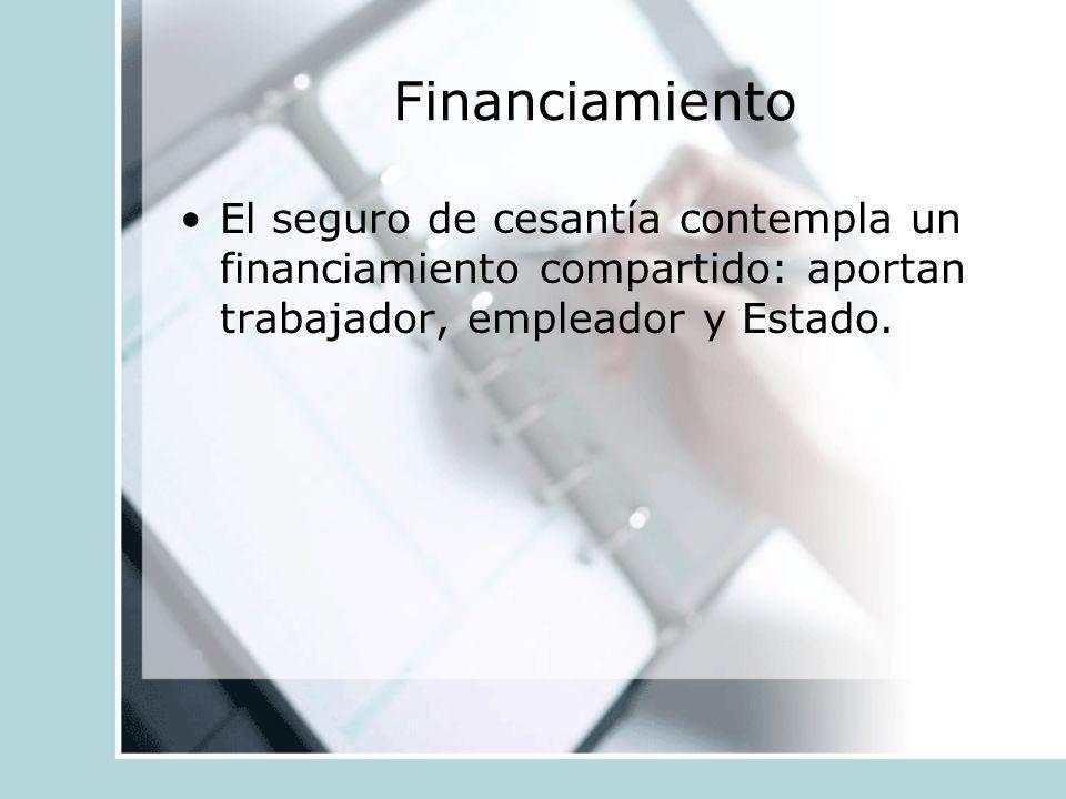 FinanciamientoEl seguro de cesantía contempla un financiamiento compartido: aportan trabajador, empleador y Estado.