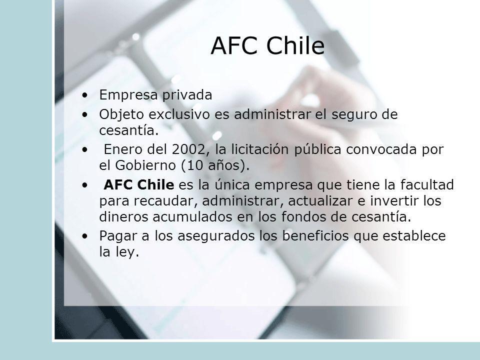AFC Chile Empresa privada