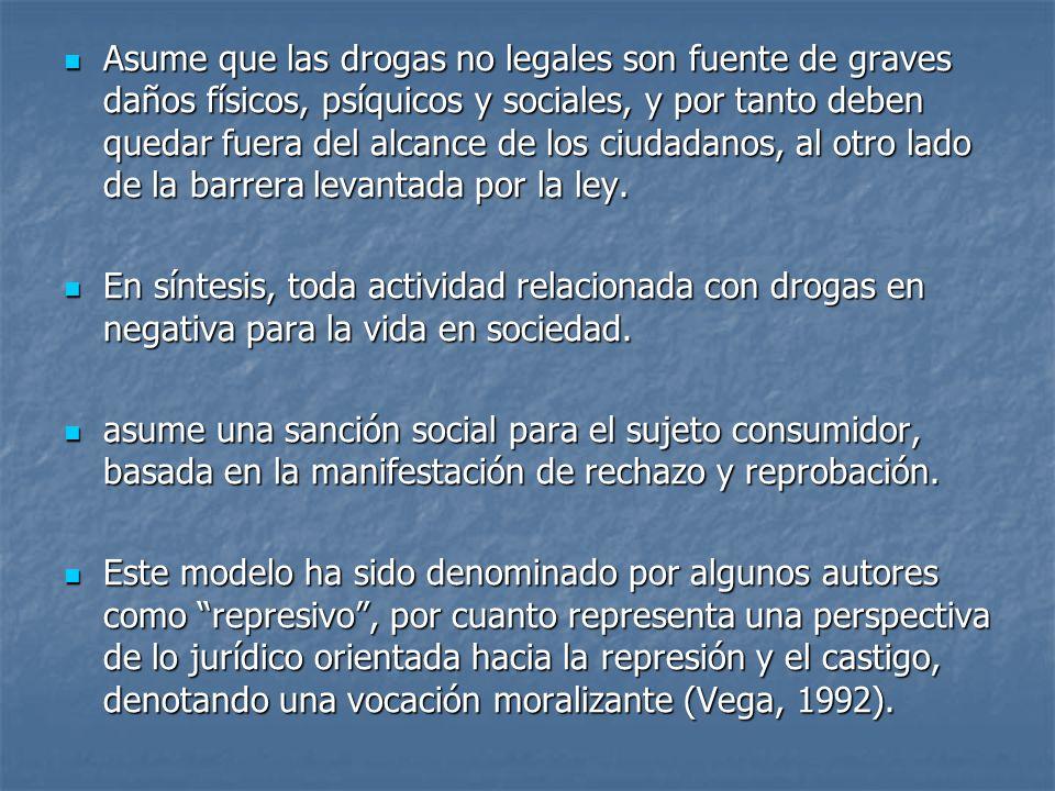 Asume que las drogas no legales son fuente de graves daños físicos, psíquicos y sociales, y por tanto deben quedar fuera del alcance de los ciudadanos, al otro lado de la barrera levantada por la ley.