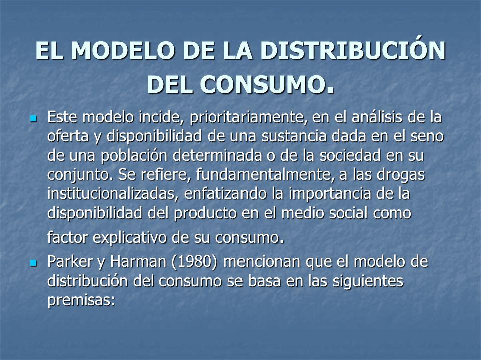 EL MODELO DE LA DISTRIBUCIÓN DEL CONSUMO.