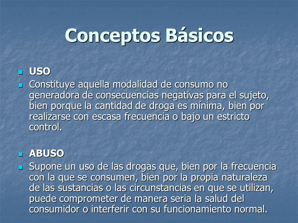 Conceptos Básicos USO.