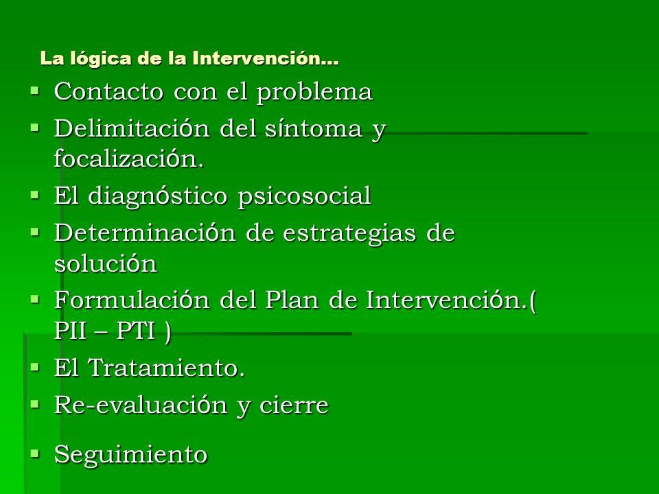 La lógica de la Intervención…