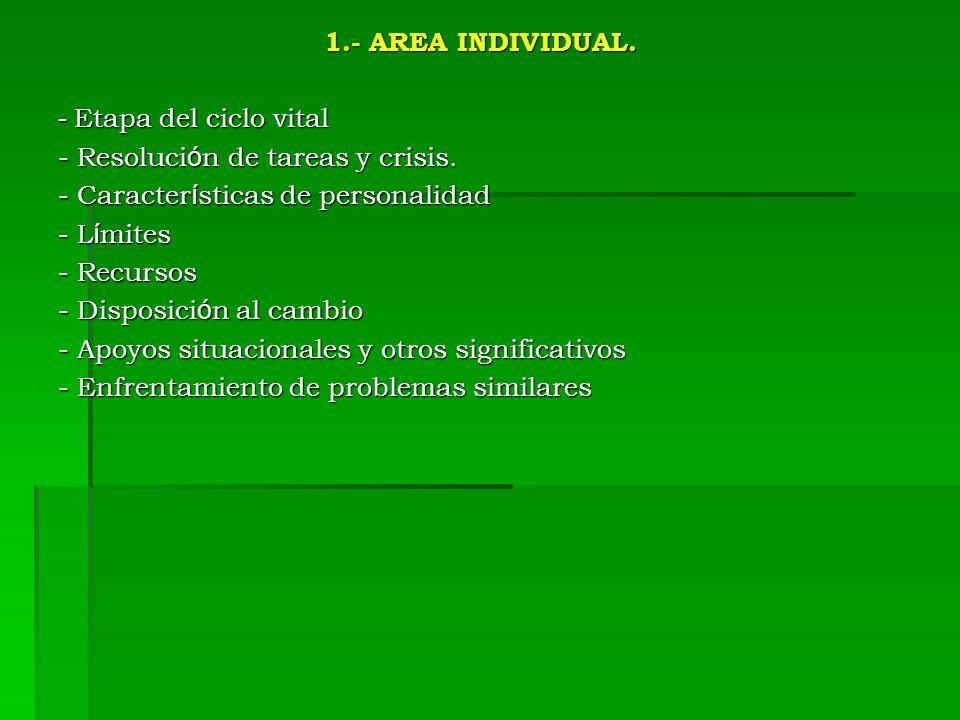 1.- AREA INDIVIDUAL. - Etapa del ciclo vital. - Resolución de tareas y crisis. - Características de personalidad.