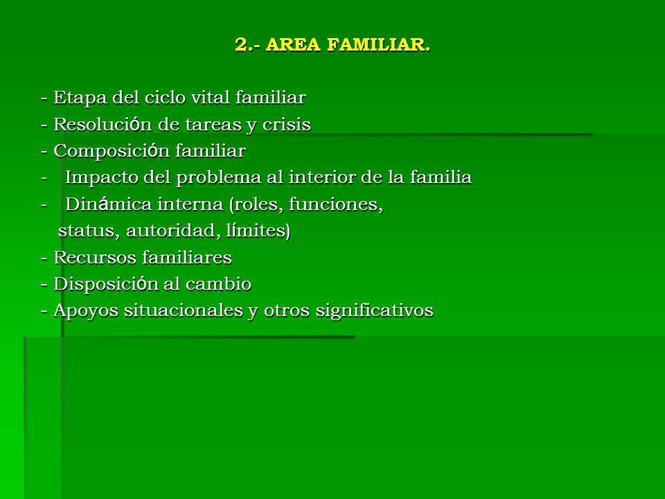 2.- AREA FAMILIAR.- Etapa del ciclo vital familiar. - Resolución de tareas y crisis. - Composición familiar.