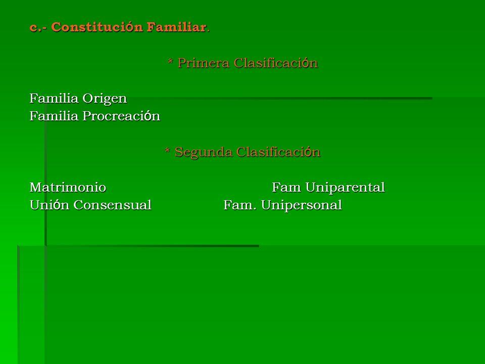 c.- Constitución Familiar. * Primera Clasificación Familia Origen