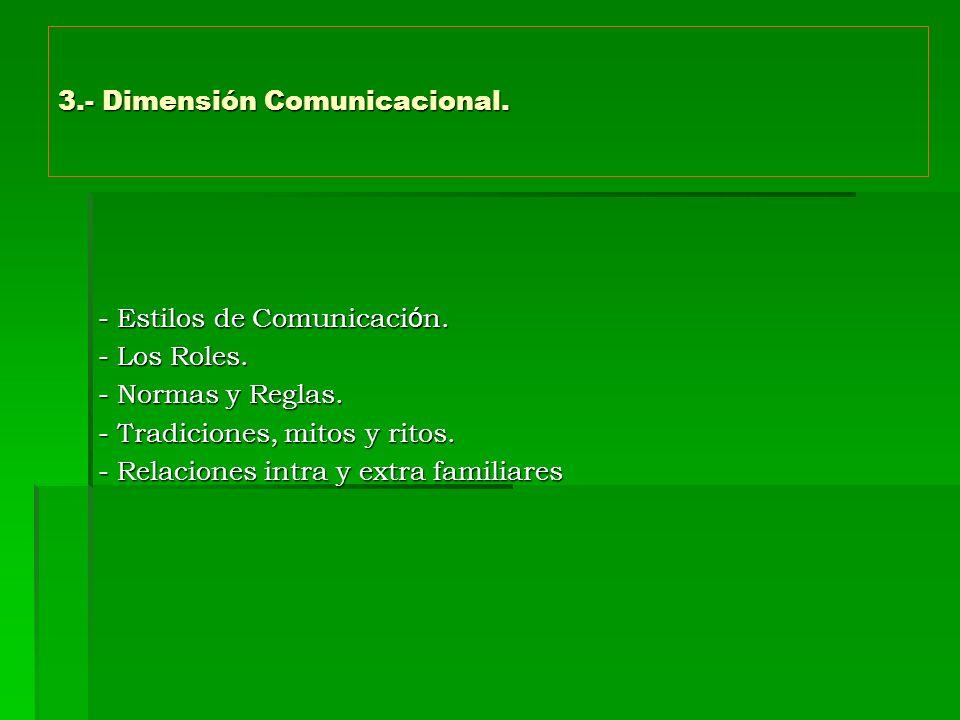 3.- Dimensión Comunicacional.