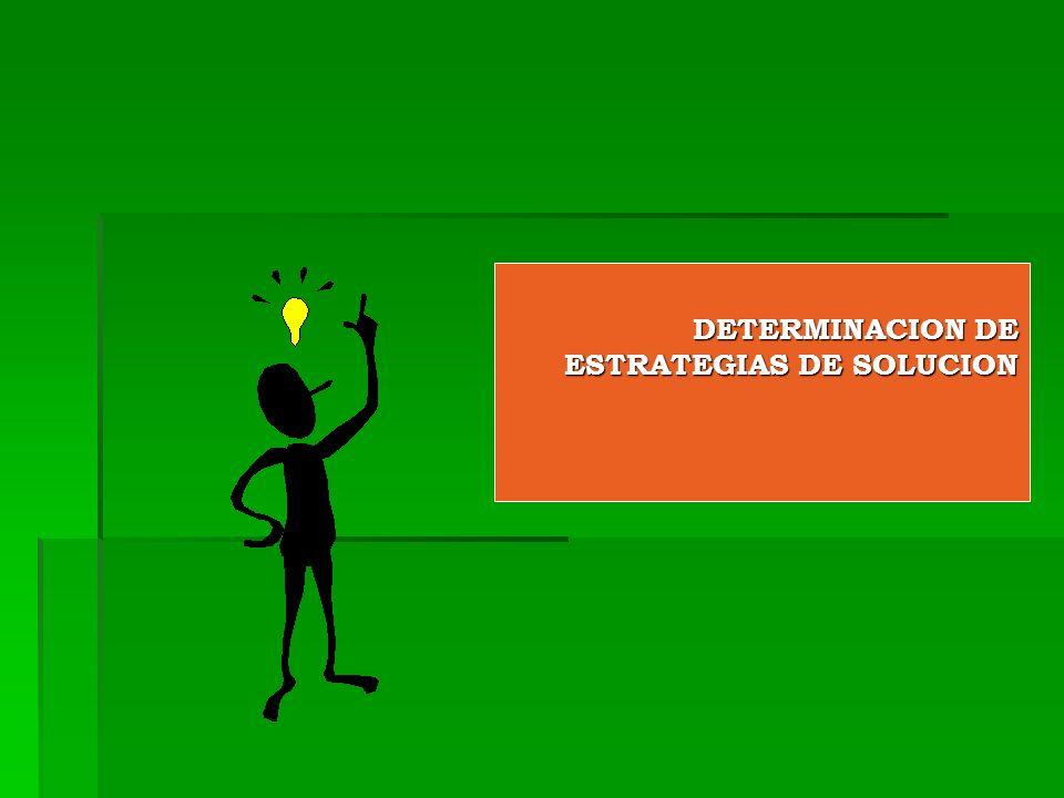 DETERMINACION DE ESTRATEGIAS DE SOLUCION
