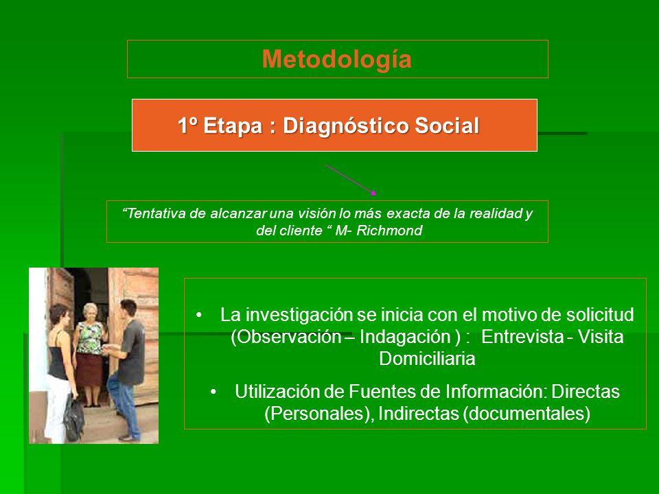 1º Etapa : Diagnóstico Social