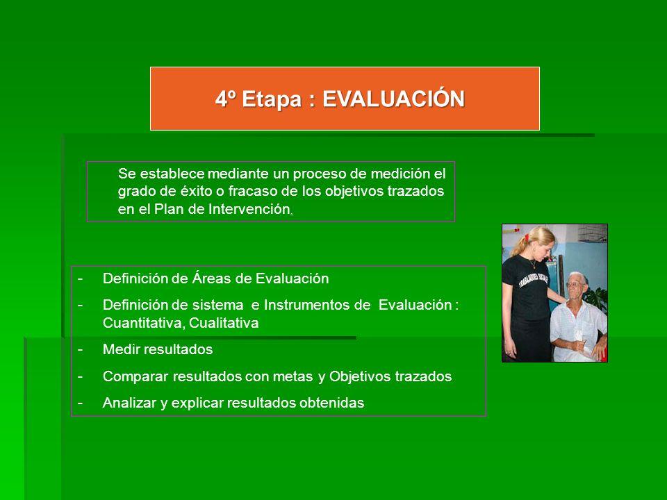 4º Etapa : EVALUACIÓN Se establece mediante un proceso de medición el grado de éxito o fracaso de los objetivos trazados en el Plan de Intervención.