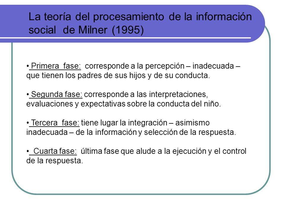 La teoría del procesamiento de la información social de Milner (1995)