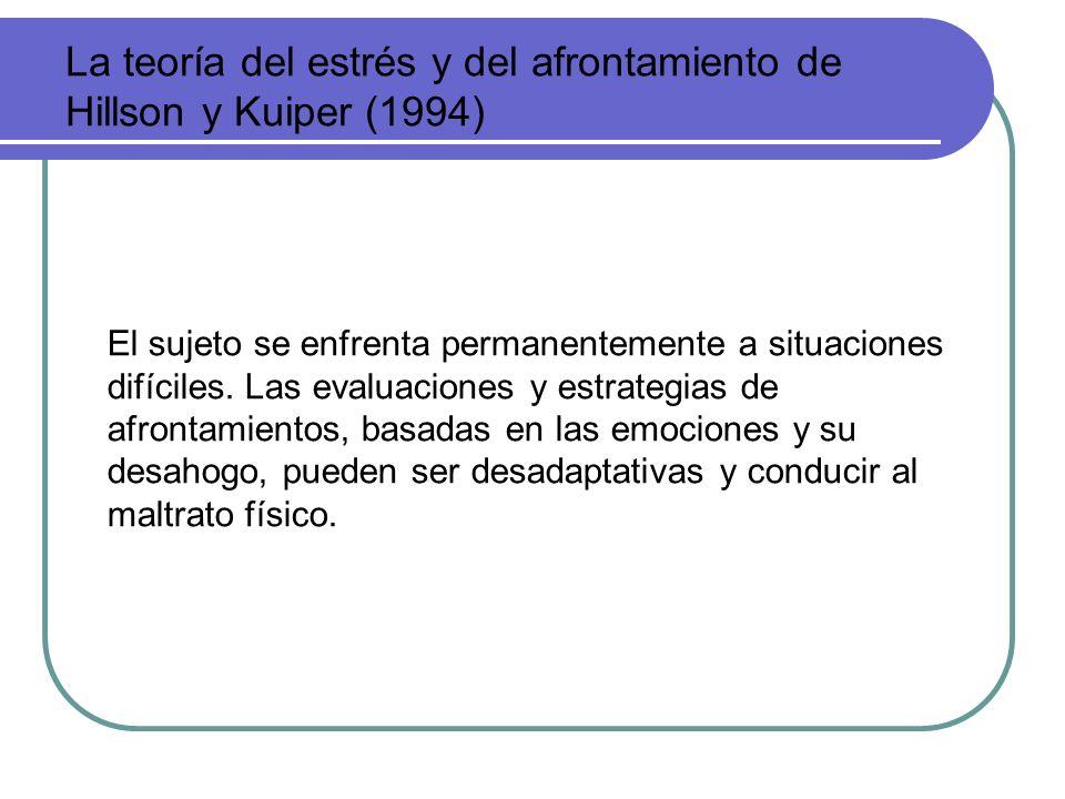La teoría del estrés y del afrontamiento de Hillson y Kuiper (1994)