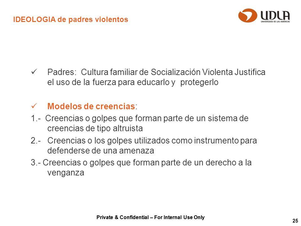 IDEOLOGIA de padres violentos
