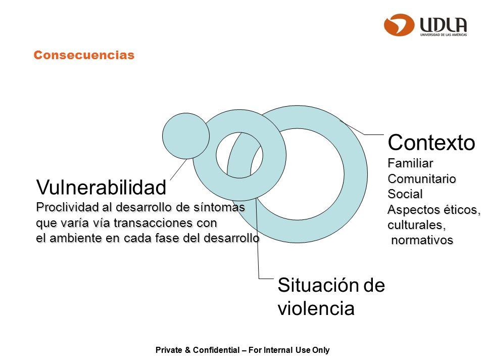 Contexto Vulnerabilidad Situación de violencia Familiar Comunitario