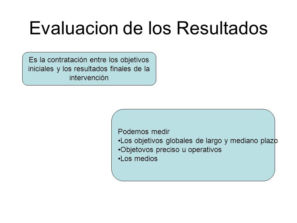 Evaluacion de los Resultados