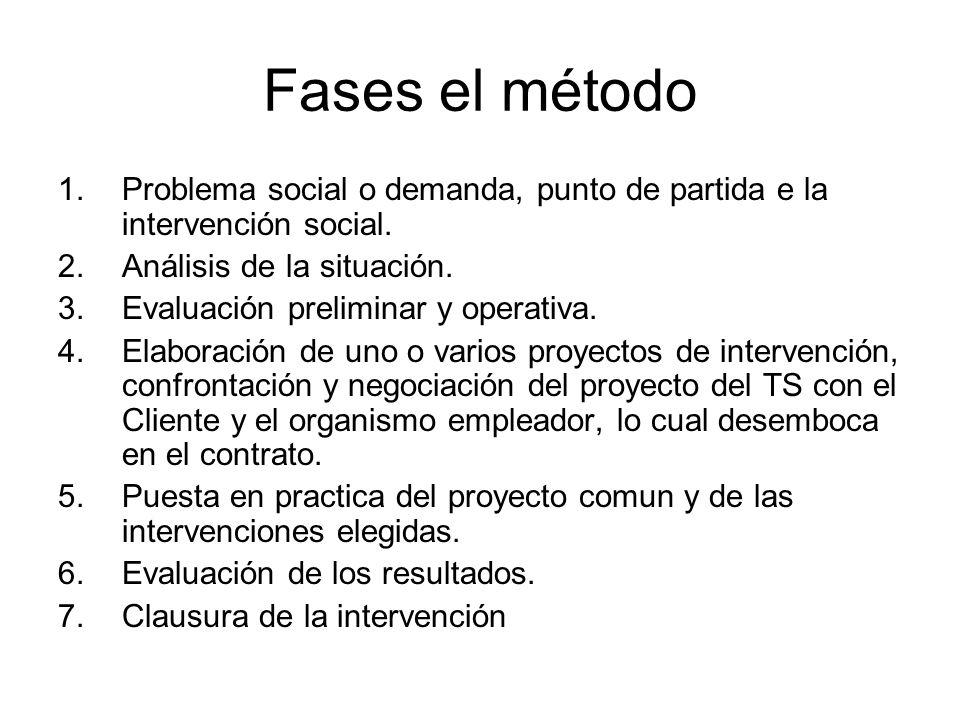 Fases el método Problema social o demanda, punto de partida e la intervención social. Análisis de la situación.