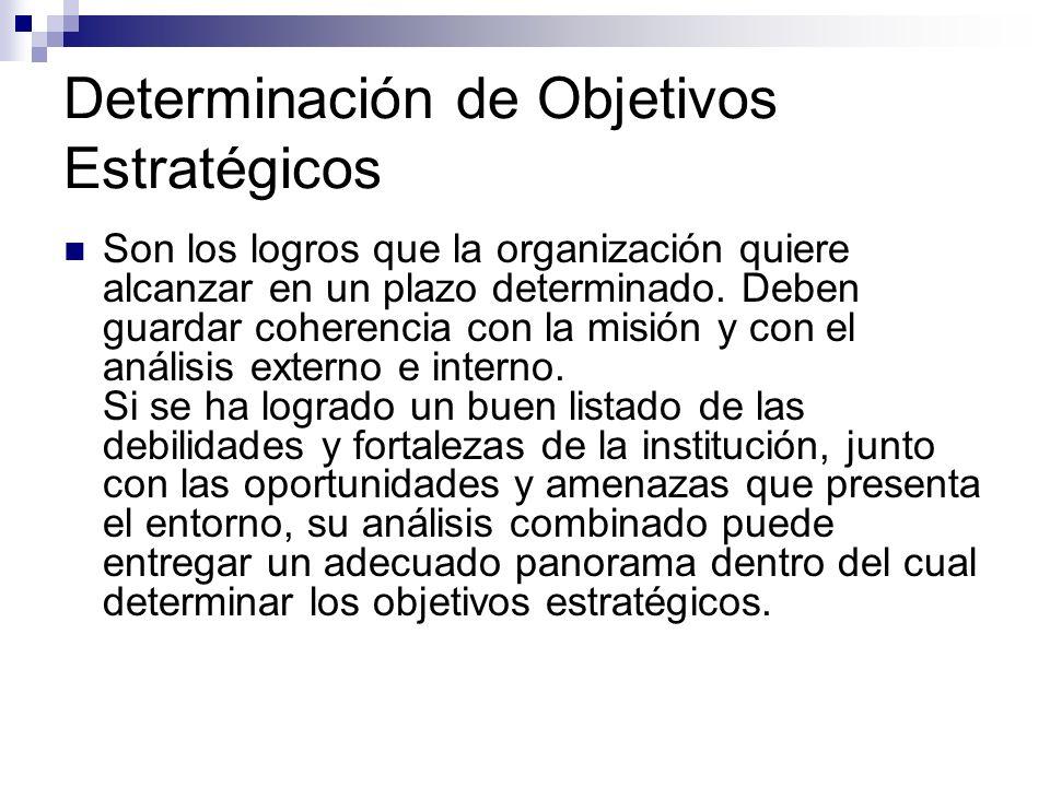 Determinación de Objetivos Estratégicos