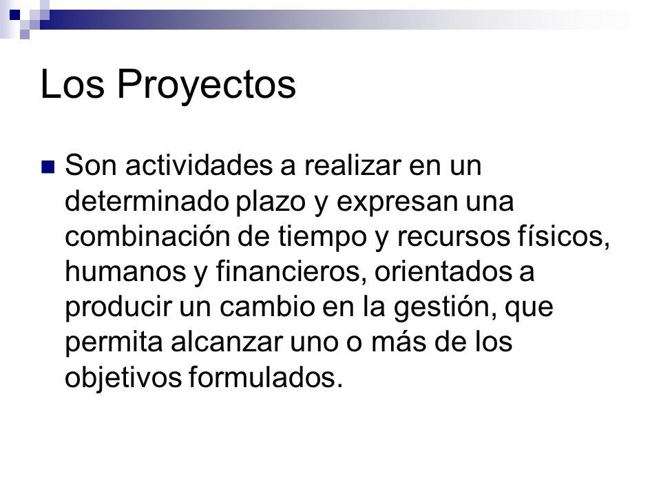 Los Proyectos