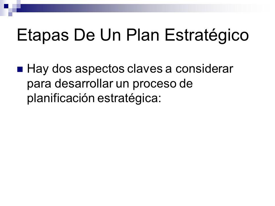 Etapas De Un Plan Estratégico