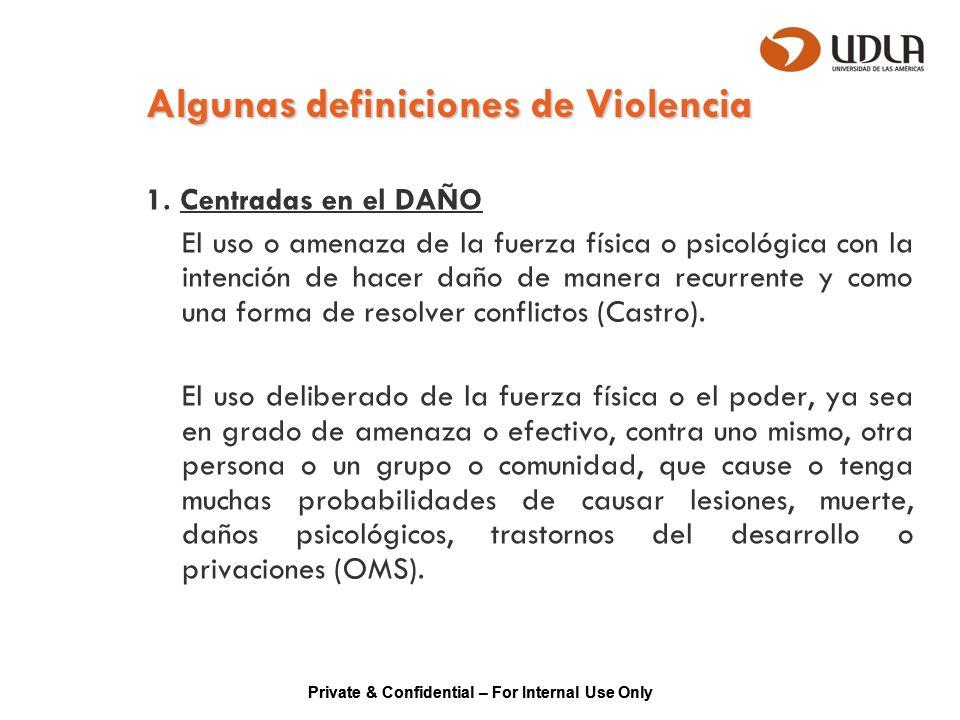 Algunas definiciones de Violencia
