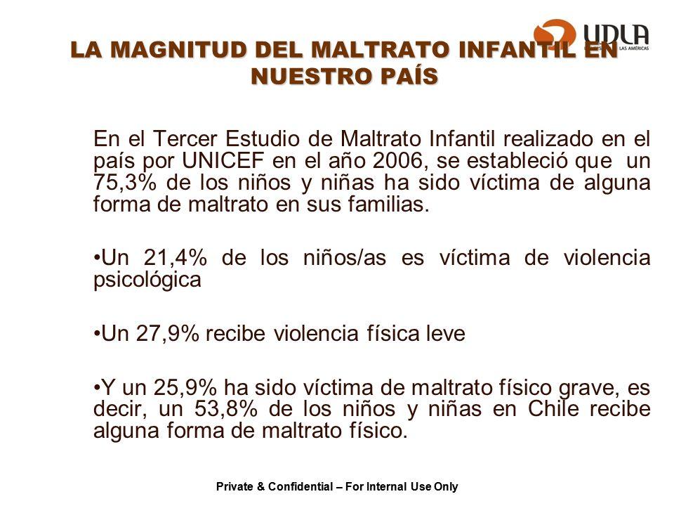 LA MAGNITUD DEL MALTRATO INFANTIL EN NUESTRO PAÍS