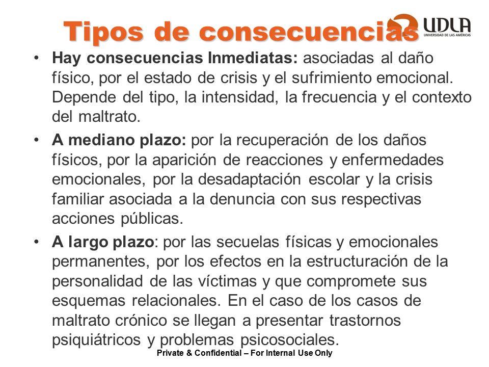 Tipos de consecuencias