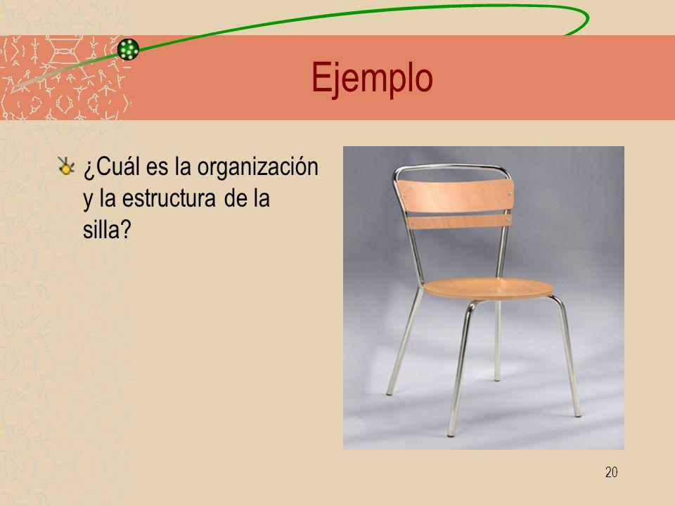 Ejemplo ¿Cuál es la organización y la estructura de la silla