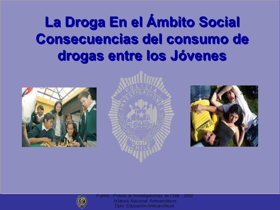 La Droga En el Ámbito Social Consecuencias del consumo de drogas entre los Jóvenes