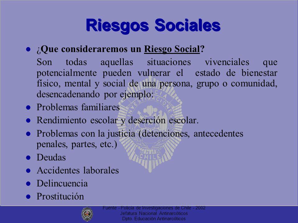Riesgos Sociales ¿Que consideraremos un Riesgo Social