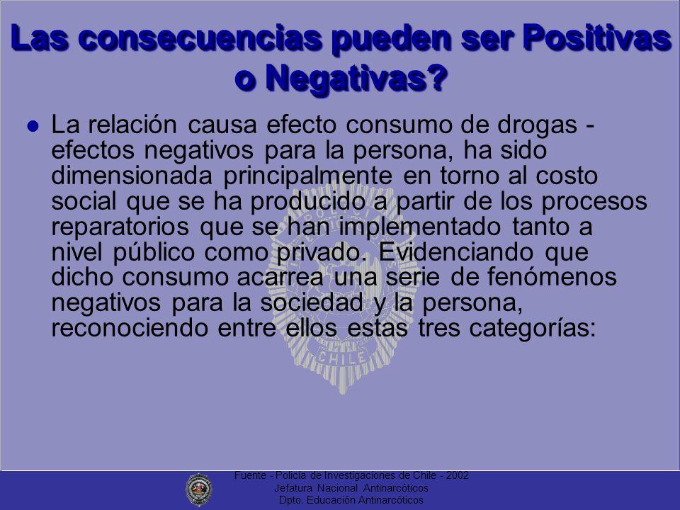Las consecuencias pueden ser Positivas o Negativas