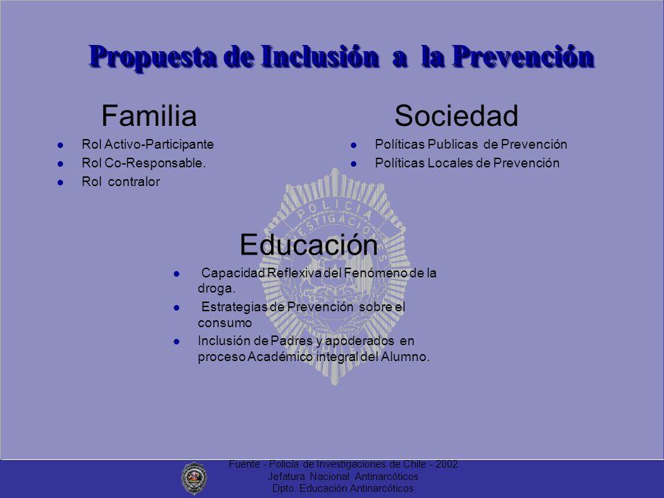 Propuesta de Inclusión a la Prevención