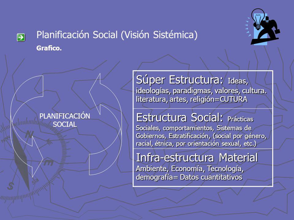 Planificación Social (Visión Sistémica)