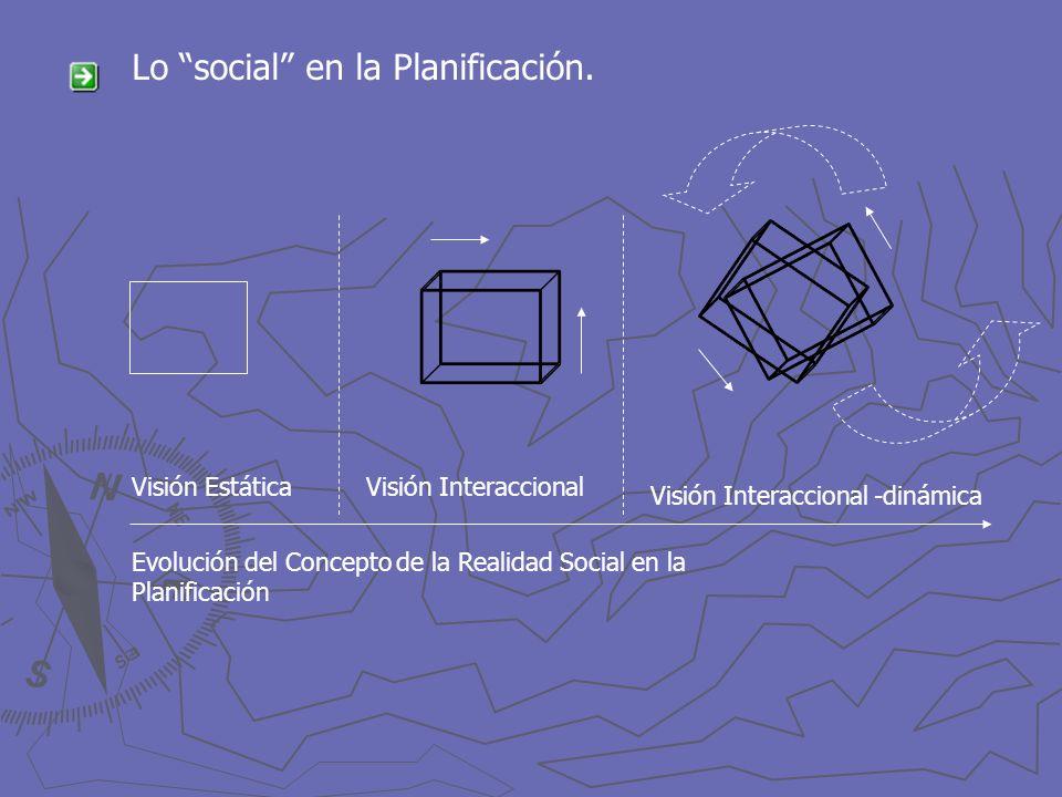 Lo social en la Planificación.