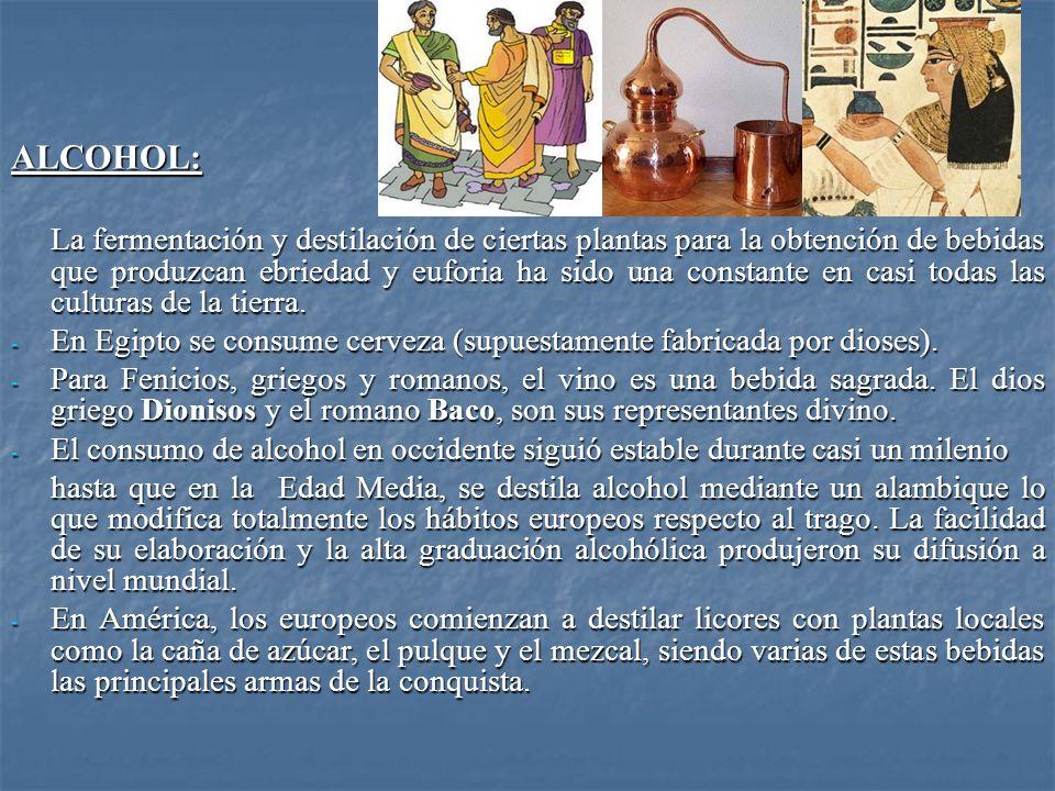 ALCOHOL: