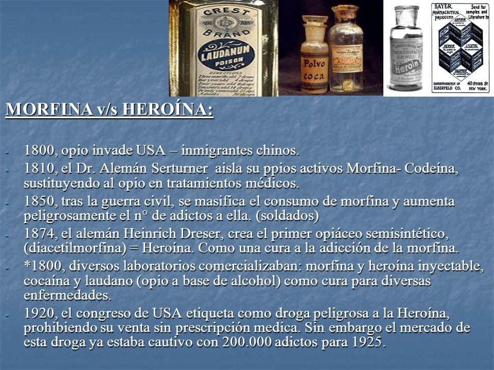 MORFINA v/s HEROÍNA: 1800, opio invade USA – inmigrantes chinos.