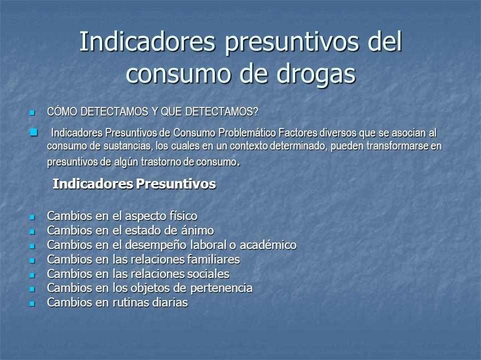 Indicadores presuntivos del consumo de drogas