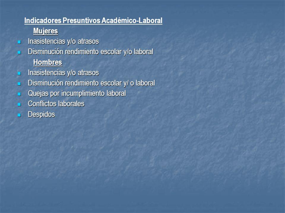 Indicadores Presuntivos Académico-Laboral