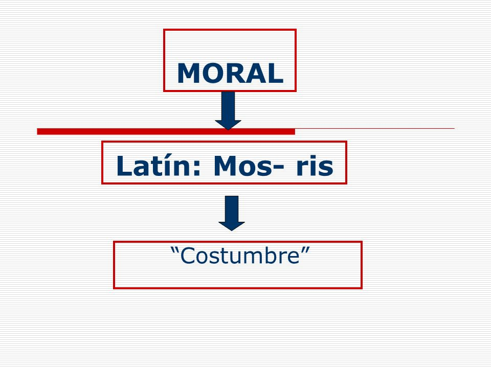 MORAL Latín: Mos- ris Costumbre