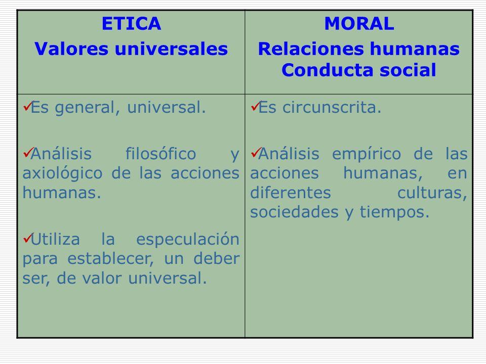 Relaciones humanas Conducta social
