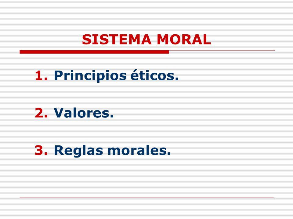 SISTEMA MORAL Principios éticos. Valores. Reglas morales.