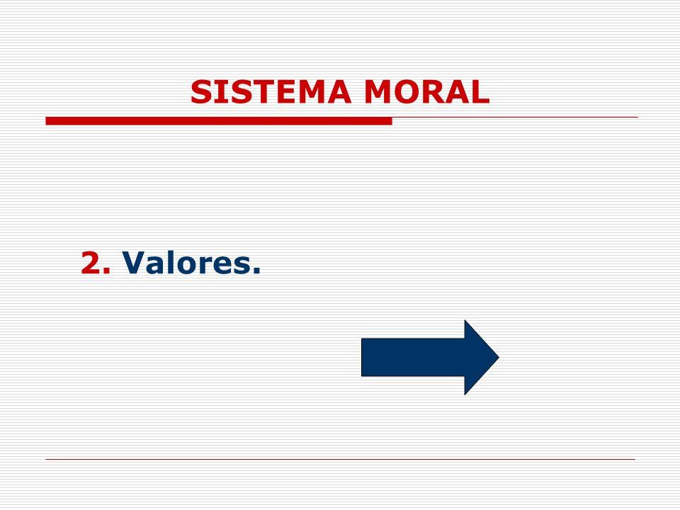 SISTEMA MORAL 2. Valores.
