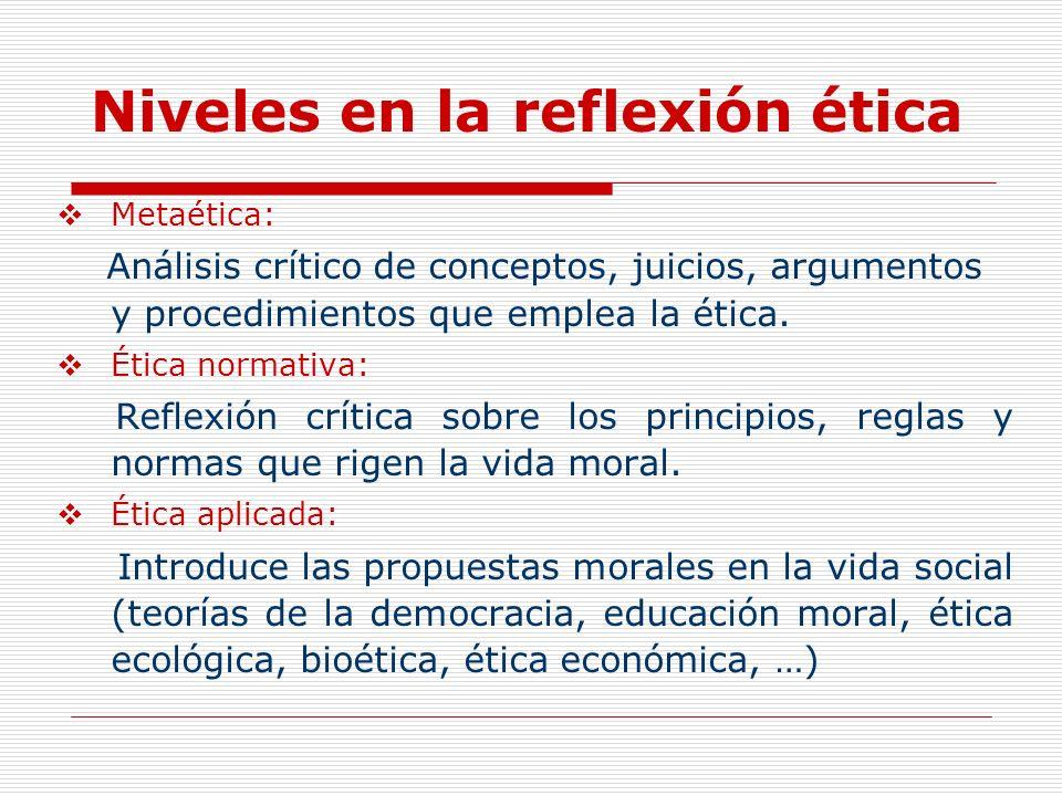 Niveles en la reflexión ética